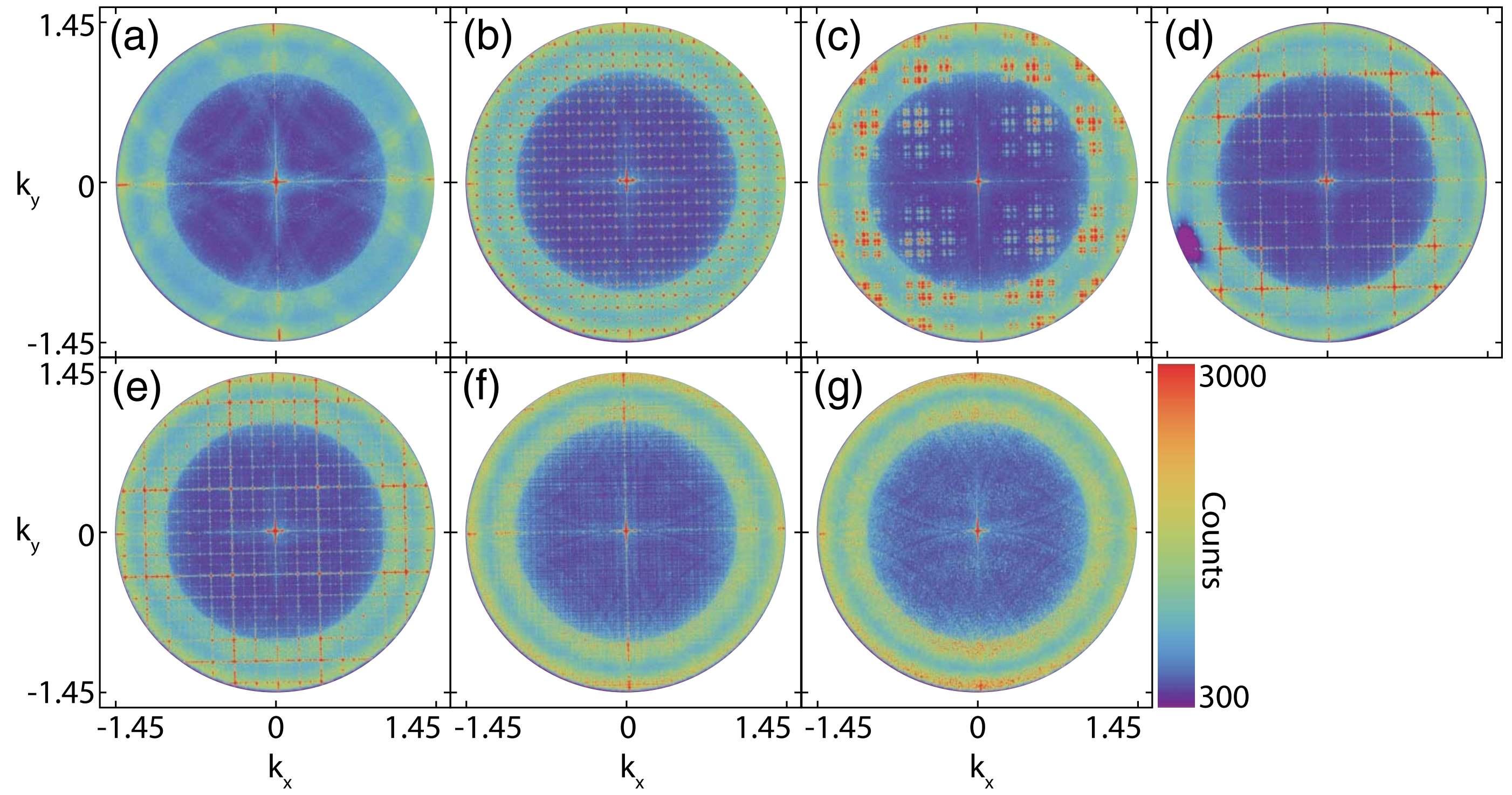 A zoo of quasiperiodic plasmon lasers